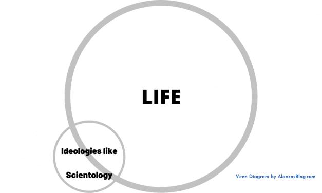 A Venn Diagram for Scientologists
