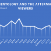 Viewers Drop Again for Scientology and the Aftermath